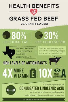 grass-fed-beef-infographic.png
