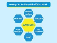 10 Ways to Be More Mindful at Work by Wiley Publishers via slideshare