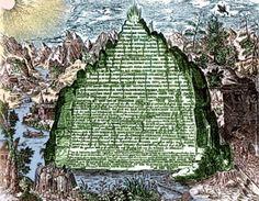 17th century interpretation of the Emerald Tablet of Thoth.