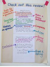 persuasive essay body paragraph