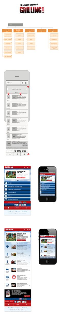 The mobile optimized grilling.com site launched last fall. It features recipe content, how to videos and a constant stream of blog content, updated daily. This shows the creation of the mobile site, from site maps to wire frames to prototype a final creative.
