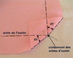 La couture des angles en ourlet.: