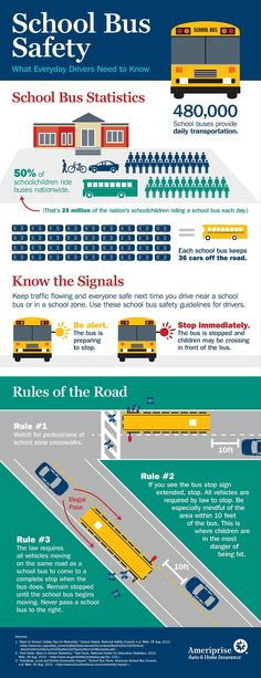 Ameriprise Car Insurance >> 1000+ images about Car Maintenance and Safe Driving Infographics on Pinterest   Home insurance ...