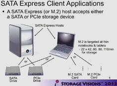 Ratifican SATA 3.2 con SATA Express para SSDs másveloces