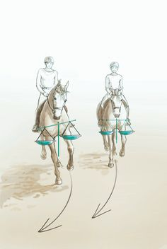 Dressage Solutions: Prevent Your Horse's Shoulders from Falling In or Out. Try this tip from Corinne Foxley.