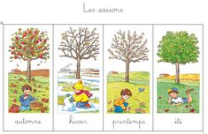 Montessori EtCie - Si tu ne sais pas, demande. Si tu sais, partage. Birthday Club, French Kids, French Classroom, French Immersion, French Teacher, French Language, Learning Spanish, Alphabet, Kindergarten