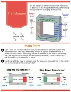 This infographic is based on one of the tutorials posted at the forum for… Engineering Science, Electronic Engineering, Mechanical Engineering, Physical Science, Electrical Engineering, Science And Technology, Chemical Engineering, Diy Electronics, Electronics Projects