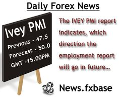 Daily Forex News- The IVEY PMI report indicates, which direction the employment report will go in future…