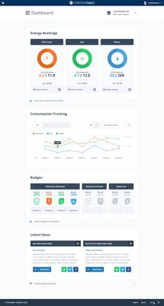 Dashboard #energy #utilities #UI