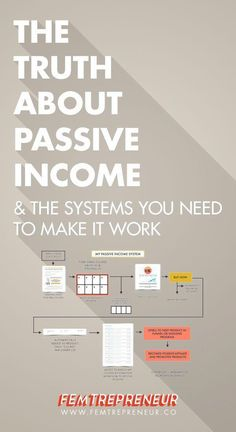 The Truth About Passive Income: What it is, what it isn't, how to make it, and the systems you need to make it work — FEMTREPRENEUR See how we can help you to find the right business to start your life. Make Money Blogging, Way To Make Money, Earn Money, Saving Money, Passive Income Streams, Creating Passive Income, Creating Wealth, Sites Online, Online Courses