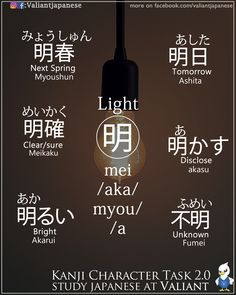 Japanese is a language spoken by more than 120 million people worldwide in countries including Japan, Brazil, Guam, Taiwan, and on the American island of Hawaii. Japanese is a language comprised of characters completely different from Learn Japanese Words, Study Japanese, Japanese Kanji, Japanese Culture, Learning Japanese, Japanese Quotes, Japanese Phrases, Language School, Language Study