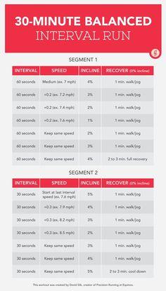 30-Minute Interval Run #running #fitness #workout