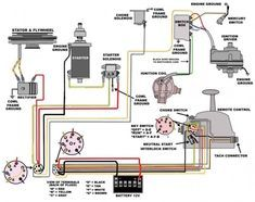 Mercury Outboard Wiring Diagram Ignition Switch Mercury Outboard Boat Wiring Diagram