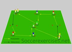 In this team passing and dribble drill, we will show you a good team exercises to improve the team passing combination. This soccer exercises improves the team passing but also the team spirit because they must. Football Passing Drills, Football Coaching Drills, Soccer Training Drills, Soccer Drills For Kids, Soccer Workouts, Soccer Practice, Soccer Tips, Youtube Soccer, Shaolin Soccer