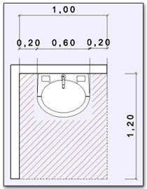 misure di ingombro minimo per il lavabo