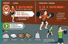 Complete Body Conditioning Chart |  @GreatestAthlete #makeithappen #iamgreatestathlete #health #fitness www.greatestathlete.com