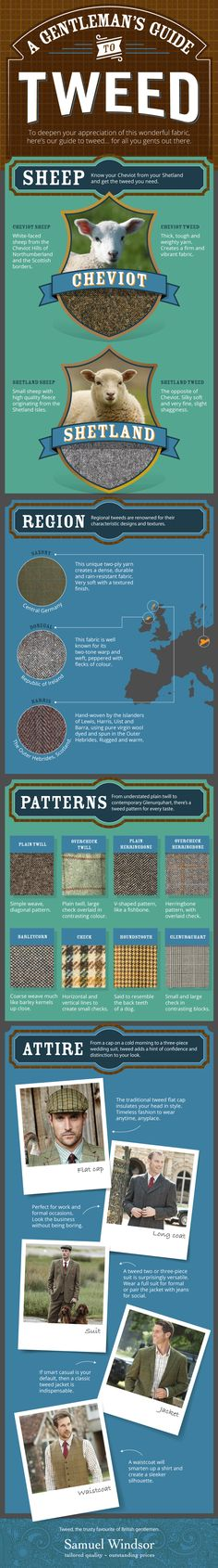 A gentleman's guide to tweed - Infographic