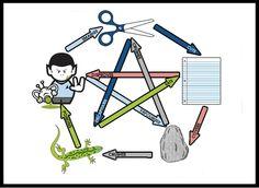Steen, papier, schaar, salamander, spock. De moeilijke versie van steen papier schaar. Bedacht door Sheldon uit de Big Bang Theorie. Elke groep is één logo en je moet proberen zoveel mogelijk kinderen te tikken die jij kunt verslaan.