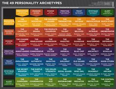 There're so many personality grids to choose from!