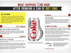Dietcoke Cokeopenfattiness Png 2000 1330 Diet Coke Diet Soda Diet Coke Can