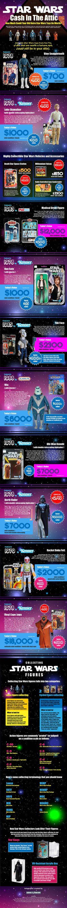 Star Wars Values
