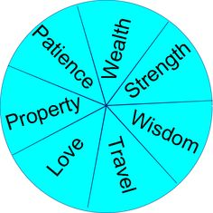 The Runes - TarotWikipedia