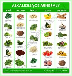 Nutrition means keeping an eye on what you drink and eat. Good nutrition is part of living healthily. If you utilize the right nutrition, your body and life can be improved. Alkaline Diet Plan, Alkaline Diet Recipes, Alkaline Tea, Alkaline Foods Dr Sebi, Alkaline Fruits, Garlic Kale, Kale And Spinach, Raw Broccoli, Health And Fitness