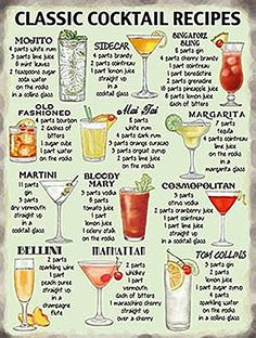 Classic Cocktail Recipes metal sign (og 2015) ** More info could be found at the image url.