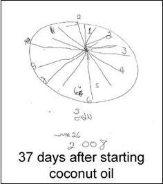Steve Newport's first clock test.