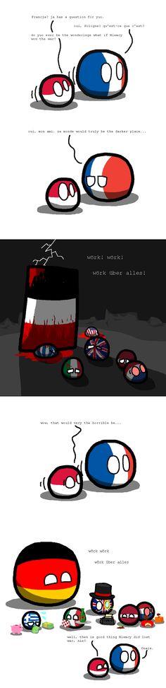 If Niemcy won the WWII