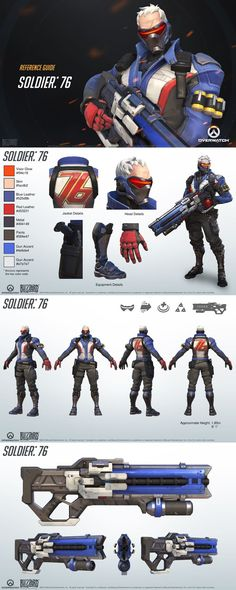 Overwatch characters reference guide: Soldier 76.
