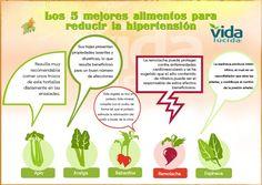 Los 5 mejores alimentos para reducir la hipertensión. #hipertensión #alimentos #salud