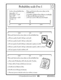 probability worksheets with a deck of cards math aids com pinterest. Black Bedroom Furniture Sets. Home Design Ideas