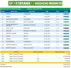 #SportStake13 Weekend Results - 11 November 2017  https://www.playcasino.co.za/sportstake-13-weekend-results-11-november-2017.html