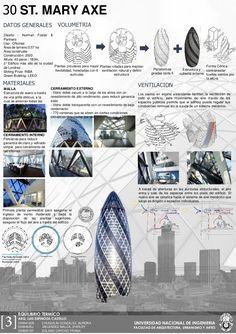 Biomimicry Architecture, Foster Architecture, Architecture Concept Drawings, Architecture Sketchbook, Unique Architecture, Architecture Portfolio, Futuristic Architecture, Classical Architecture, 30 St Mary Axe