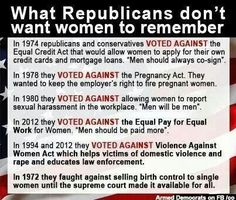 Republican votes against women