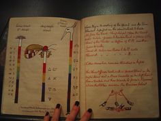 W.B. Yeats Golden Dawn ritual notebook