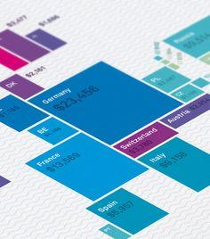MagnaGlobal Ad Markets Poster by Martin Oberhäuser, via Behance http://www.behance.net/gallery/MagnaGlobal-Ad-Markets-Poster/11496481