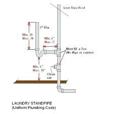 Image Result For How To Plumb Drain Line For Washer And Vent With Studor Vent Plumbing Washer Drain