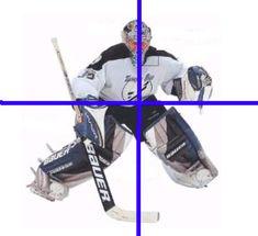 hockey goalie positioning technique