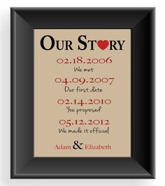 c5ac4f52c539d First Anniversary Gift - Gift for Husband -Important Dates -Wedding Gift  for Couple-