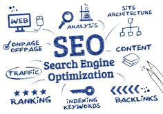 Search Engine Optimization (SEO) Helps Customers Find You FunnelVision provides search engine marketing services to help you acquire new customers quick Seo Services Company, Best Seo Services, Best Seo Company, Digital Marketing Services, Marketing Website, Online Marketing, Internet Marketing, Media Marketing, Content Marketing