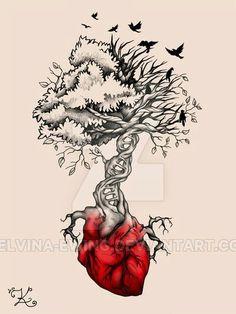 DNA heart tree