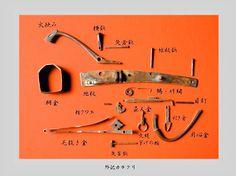 Japanese matchlock firing mechanism (karakuri), external spring type.