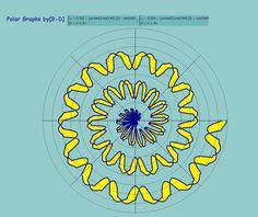 geometricloci: Polar graphs and equations - Mathematics & Nature