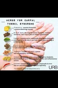Herbs for Carpal Tunnel Syndrome Pineapple contains bromelain, a protein-dissolving enzyme. Willow bark, the original source of aspiri. Carpal Tunnel Relief, Carpal Tunnel Syndrome, Pain Relief, Herbal Medicine, Natural Medicine, Homeopathic Medicine, Holistic Medicine, Chinese Medicine, Natural Cures