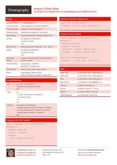 Angular 2 Cheat Sheet by GregFinzer http://www.cheatography.com/gregfinzer/cheat-sheets/angular-2/ #cheatsheet #angular2
