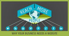 Why Your Business Needs A Website - Displaying Your Products Across The Globe  http://www.maneuverup.com/why-your-business-needs-a-website/