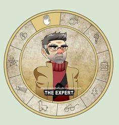 Cipher Wheel - Stanford Pines by madamedobato.deviantart