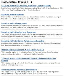 Math Teacher, Teaching Math, Video Library, Problem Solving, Mathematics, Learning, Math, Math Coach, Studying